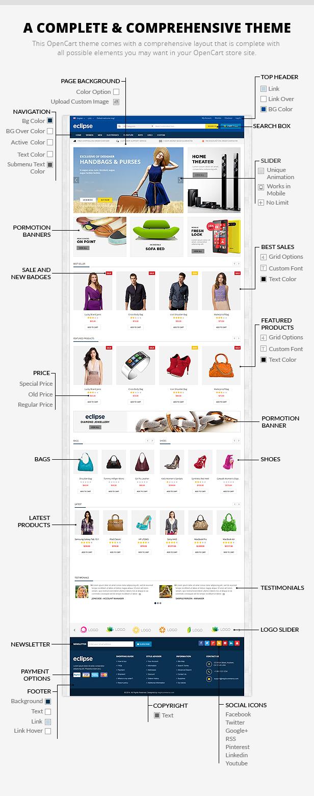 Digital store opencart template