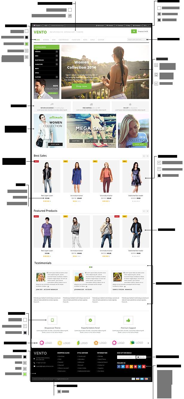 Vento - Responsive Multipurpose OpenCart Theme