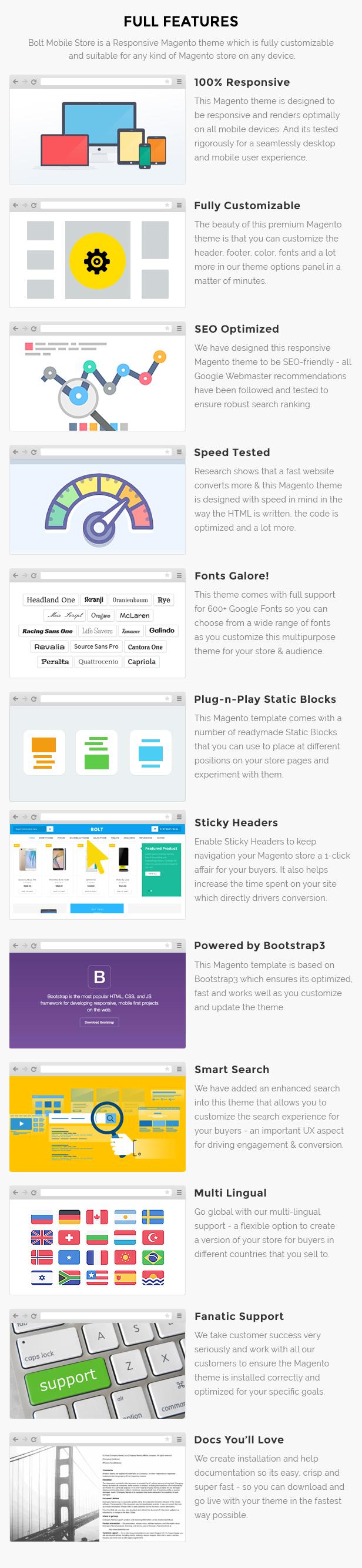 mobile shop templates