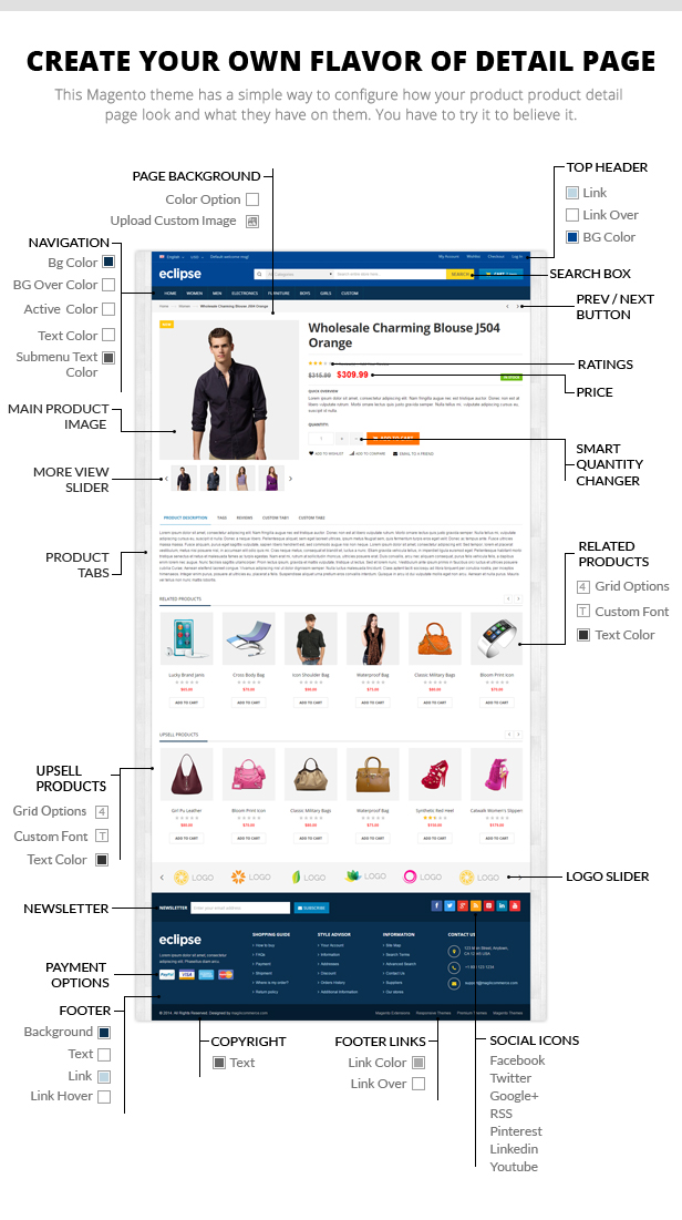 detail page - Eclipse - Responsive Multipurpose Magento Theme