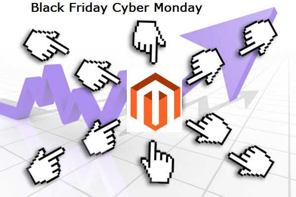 Preparing Magento to handle holiday season traffic peaks